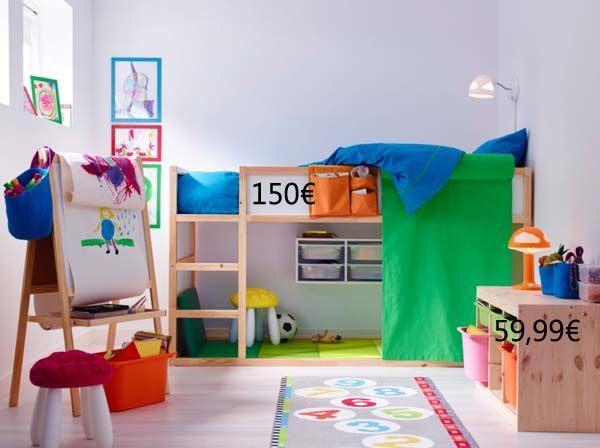 Habitaciones infantiles Ikea catálogo 2015