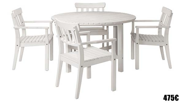 Muebles de exterior para el verano - Mesa redonda exterior ...